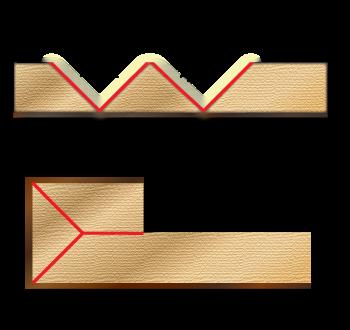 Miter Folding