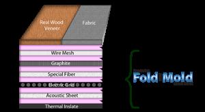 Fold or Mold